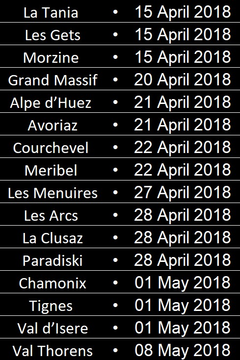 French ski season 2018